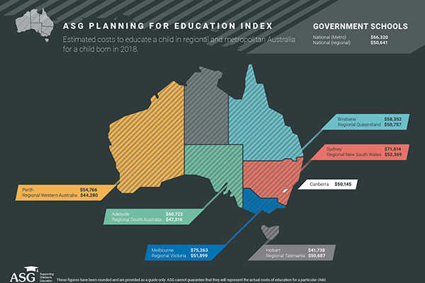 Cost of education outstrips wage growth in past decade